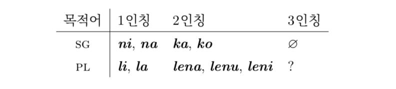 benabena15