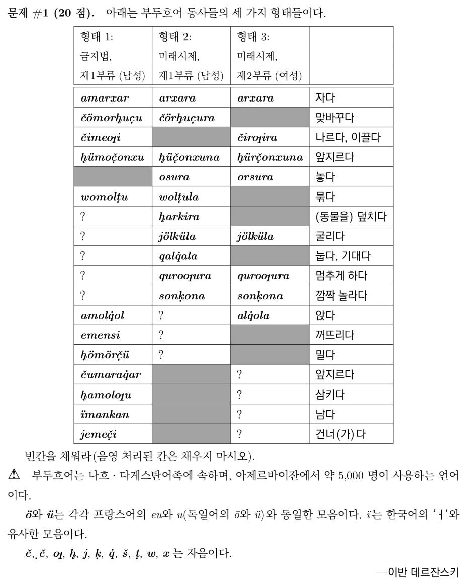 iol-indiv-36